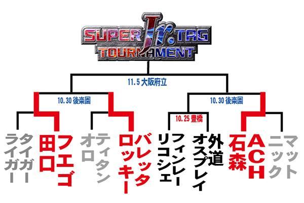 【新日本プロレス】毎年恒例の「SUPER Jr.TAG トーナメント」がいよいよ開幕!  勝ち上がったのはこの男たち!!