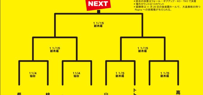【プロレスリングWAVE】Regina挑戦者決定トーナメント【NEXT】のルール決定!