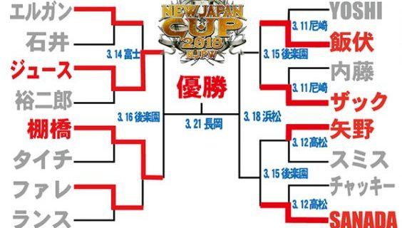 【新日本プロレス】『NEW JAPAN CUP』準決勝で棚橋弘至vsジュース・ロビンソン! 棚橋がファレにリングアウト勝ち! ジュースは一瞬の丸め込みでエルガンから金星!