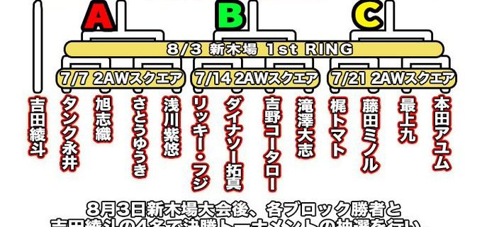【2AW】新設ベルトの名称が  『2AW無差別級』に決定!!