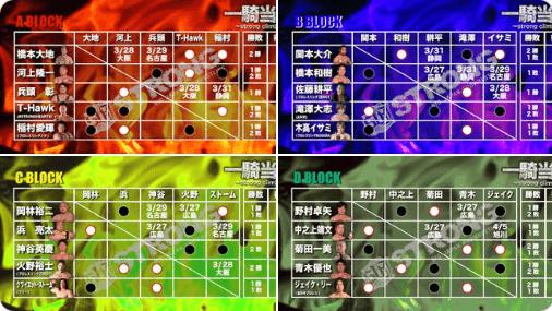 【大日本】<3/26更新>菊田が連勝ストップ、野村についに初日「一騎当千2020~strong climb〜」星取り情報