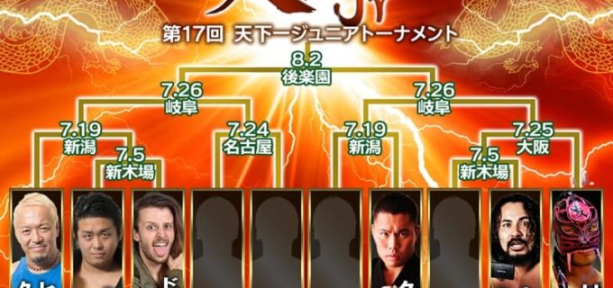 【ZERO1】『第17回天下一ジュニアトーナメント2020』にドリュー・パーカーと今成夢人参戦決定!