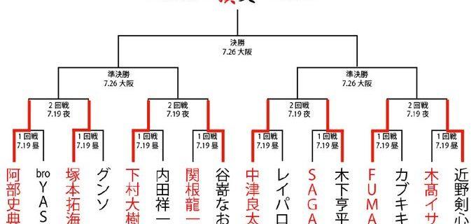 【BASARA×DOVE】7.19(日)新木場『~頂点2020~』昼の部<全試合結果>