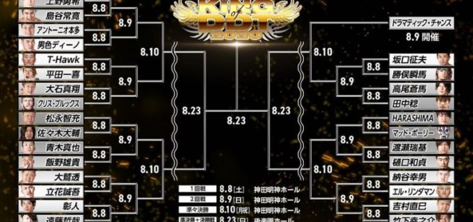 【DDT】真夏の最強決定トーナメント「KING OF DDT 2020」の出場12選手がコメントを発表