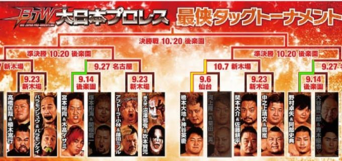 【大日本】<9月27日名古屋大会>「Death Market57・最侠タッグトーナメント2020~2回戦」対戦カードが決定