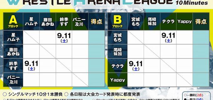 【アイスリボン】星ハム子、藤田あかねが欠場により、9.11『アイスリボン1144』カード変更