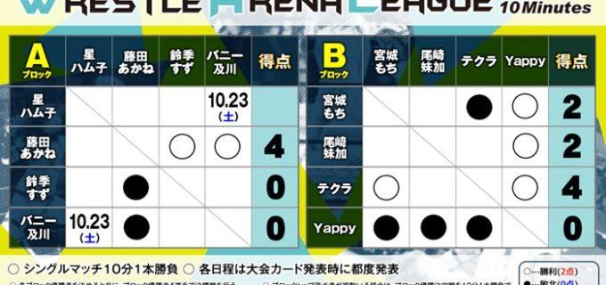 【アイスリボン】10月23日(土)「アイスリボン1153」対戦カード発表